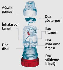 turbo-inhaler-bolumleri